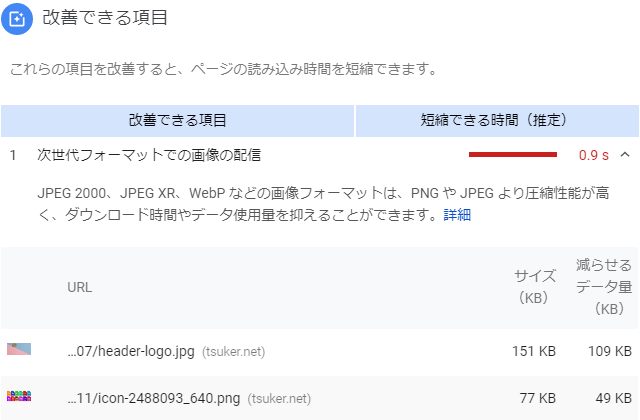 PageSpeed Insightsの「次世代フォーマットでの画像の配信」対策方法