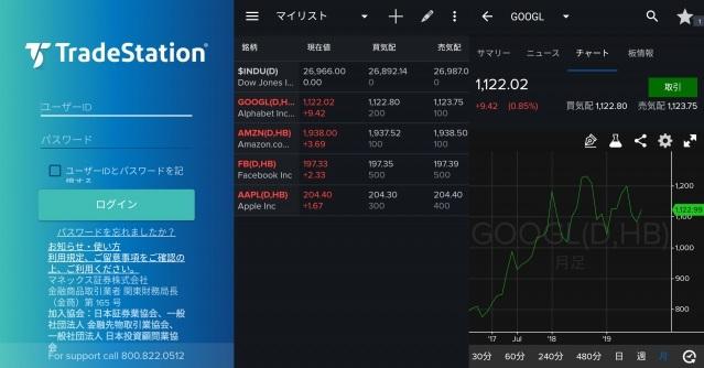 マネックス証券の米国株取引スマホアプリ
